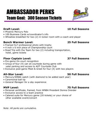 AMBASSADOR PERKS Team Goal:   300 Season Tickets