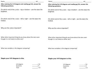 After coloring the H-R diagram and reading pg 514, answer  the following  questions.