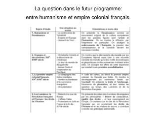 La question dans le futur programme:  entre humanisme et empire colonial fran ais.