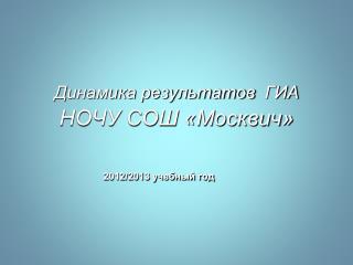 Динамика результатов ГИА  НОЧУ СОШ «Москвич»