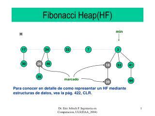 Fibonacci Heap(HF)