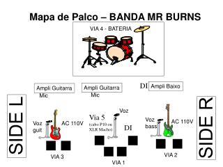 Mapa de Palco – BANDA MR BURNS