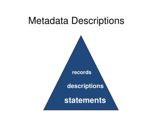 Metadata Descriptions