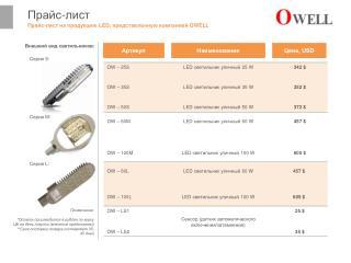 Прайс - лист  на продукцию  LED , представленную компанией  OWELL