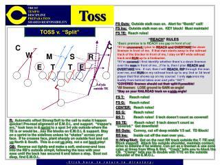 TOSS v.  Split