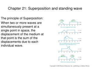 Chapter 21: Superposition and standing wave