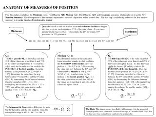ANATOMY OF MEASURES OF POSITION
