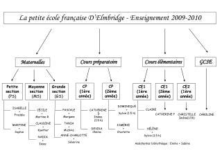 La petite  cole fran aise D Elmbridge - Enseignement 2009-2010