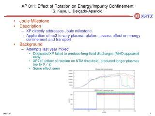 XP 811: Effect of Rotation on Energy/Impurity Confinement S. Kaye, L. Delgado-Aparicio