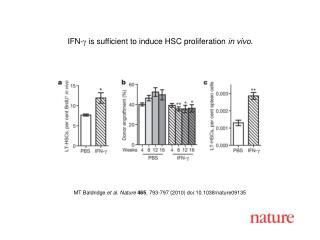 MT Baldridge  et al. Nature 465 , 793-797 (2010) doi:10.1038/nature09135
