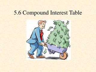 5.6 Compound Interest Table