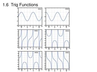 1.6  Trig Functions