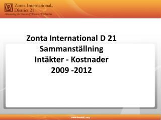 Zonta International D  21 Sammanställning Intäkter  - Kostnader 2009  -2012