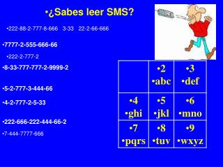 ¿ Sabes leer SMS?