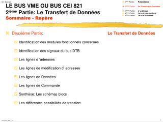 LE BUS VME OU BUS CEI 821  2 ième  Partie: Le Transfert de Données Sommaire - Repère