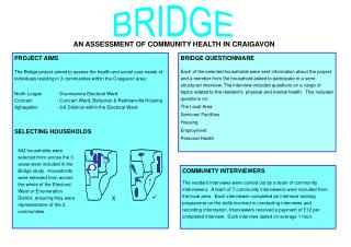 AN ASSESSMENT OF COMMUNITY HEALTH IN CRAIGAVON