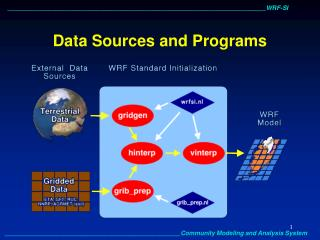 Data Sources and Programs