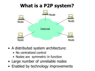 What is a P2P system?