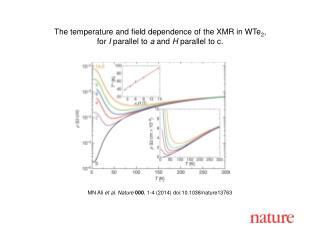 MN Ali et al. Nature  000 , 1-4 (2014)  doi:10.1038/nature13763