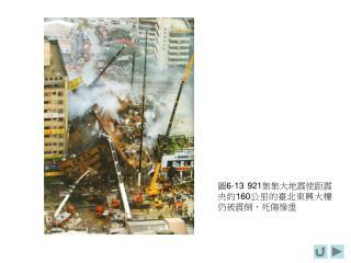 圖 6-13 921 大地震使台北東星大樓被震倒,死傷慘重