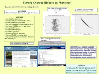 Climate Changes Effects on Phenology