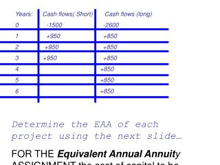 Years:      Cash flows ( Short)       Cash flows (long) 0	            -1500		-2600