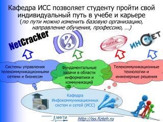 Кафедра  Инфокоммуникационных   систем и сетей (ИСС)