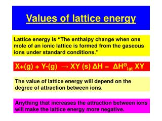 Values of lattice energy