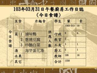 103 年 03 月 31 日午餐廚房工作日誌 ( 今日食譜 )