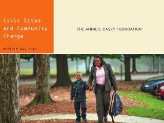 Civic Sites and Community Change OCTOBER 16, 2014