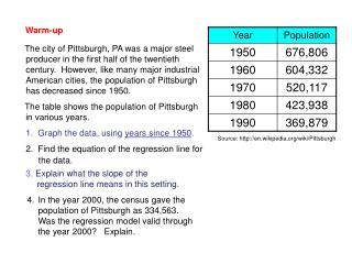 Source: en.wikipedia/wiki/Pittsburgh
