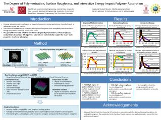 The Degree of Polymerization, Surface Roughness, and Interactive Energy Impact Polymer Adsorption