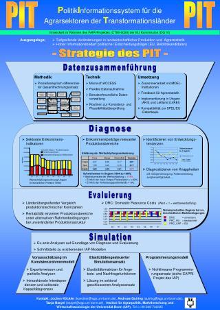 - Strategie des PIT -