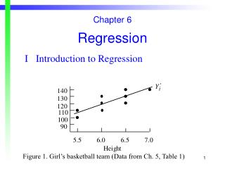Chapter 6 Regression I	Introduction to Regression