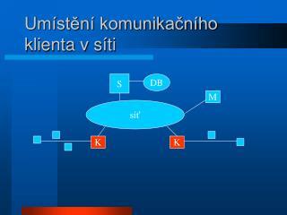 Umístění komunikačního klienta v síti