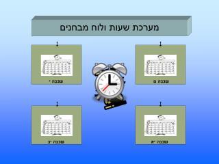 מערכת שעות ולוח מבחנים