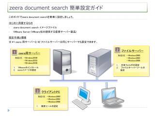 zeera document search  簡単設定ガイド