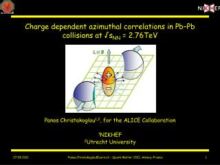Charge dependent azimuthal correlations in Pb–Pb  collisions at √s NN  = 2.76TeV