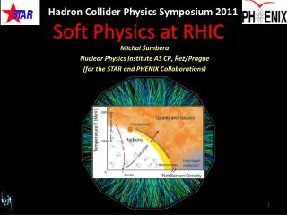 Soft Physics at RHIC