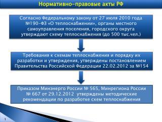Нормативно-правовые акты РФ