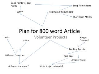 Plan for 800 word Article