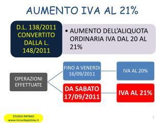 AUMENTO IVA AL 21%