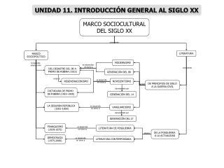 LA SEGUNDA REP BLICA  1931-1939