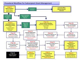 (Stage 1) Agency Analysis JoLynn Berge Melissa Beard