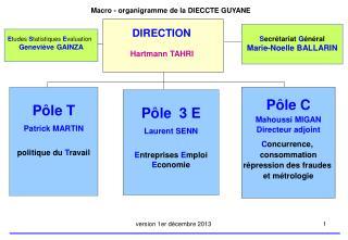 Macro - organigramme de la DIECCTE GUYANE