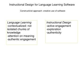 Instructional Design for Language Learning Software