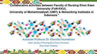 Associate Professor Dr .  Khanitta Nuntaboot Dean ,  Faculty of Nursing Khon Kaen University