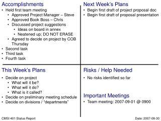 CMSI 401 Status Report