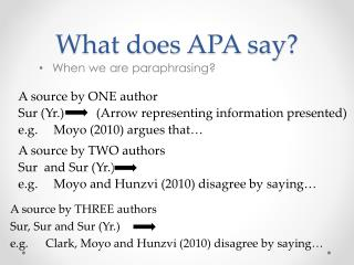 What does APA say?