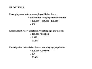 PROBLEM 1 Unemployment rate = unemployed / labor force